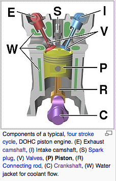4-stroke engine diagram components
