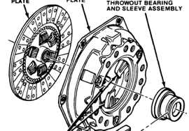 Kohler 17 5 Hp Engine Decals moreover Viewtopic together with 8852CH33 additionally Cooling And Lubrication Systems as well Motor Pump Coupling. on diagram of a centrifugal clutch